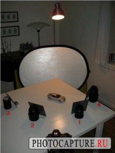 Профессиональное студийное освещение дома - Игра с зеркалами